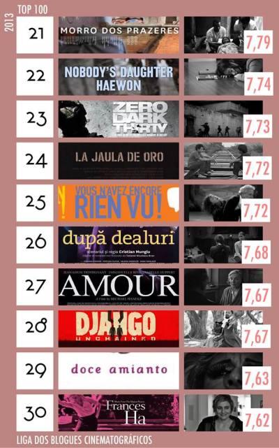 TOP100 - 2013 (C)