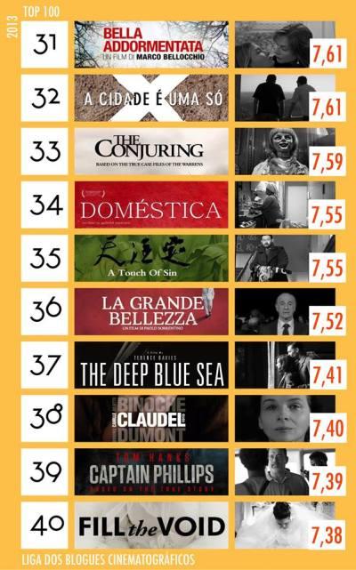 TOP100 - 2013 (D)