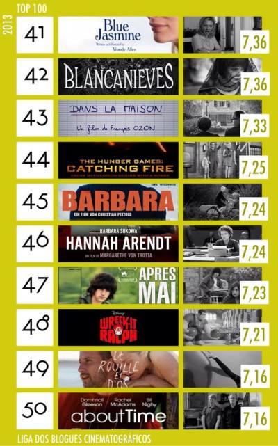 TOP100 - 2013 (E)