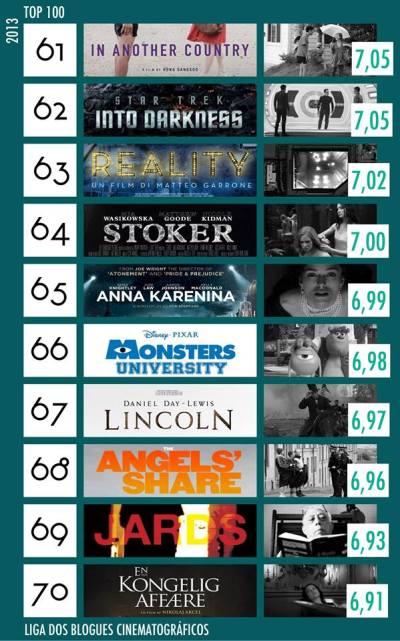 TOP100 - 2013 (G)