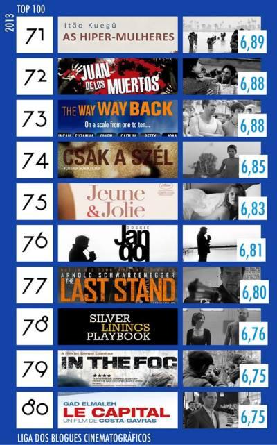 TOP100 - 2013 (H)